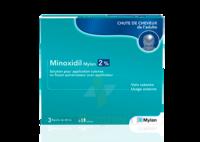 Minoxidil Mylan 2 %, Solution Pour Application Cutanée à Sassenage